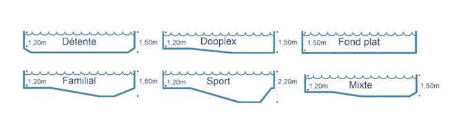 formes piscines 2